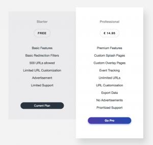 URL Shortner - kosten